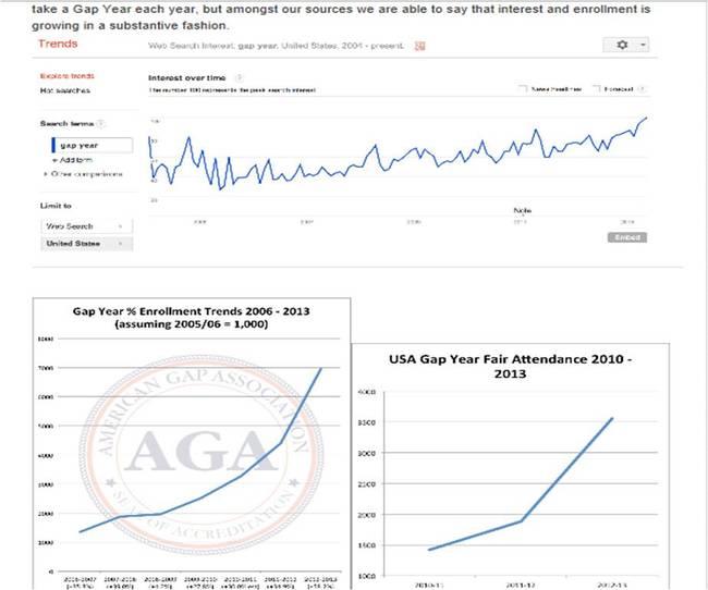 American Gap Association.jpgのサムネール画像