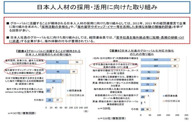 経団連ギャップイヤー2.jpg