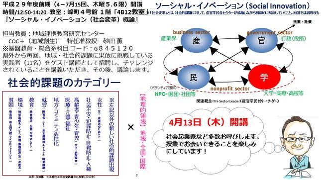 JPEG 新4月開講 ソーシャル・イノベーション概要.jpg