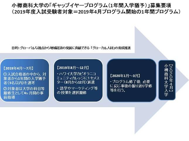JPEG 小樽商大ギャップイヤー1.jpg
